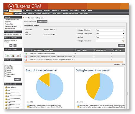 Statistiche di TeamSystem CRM