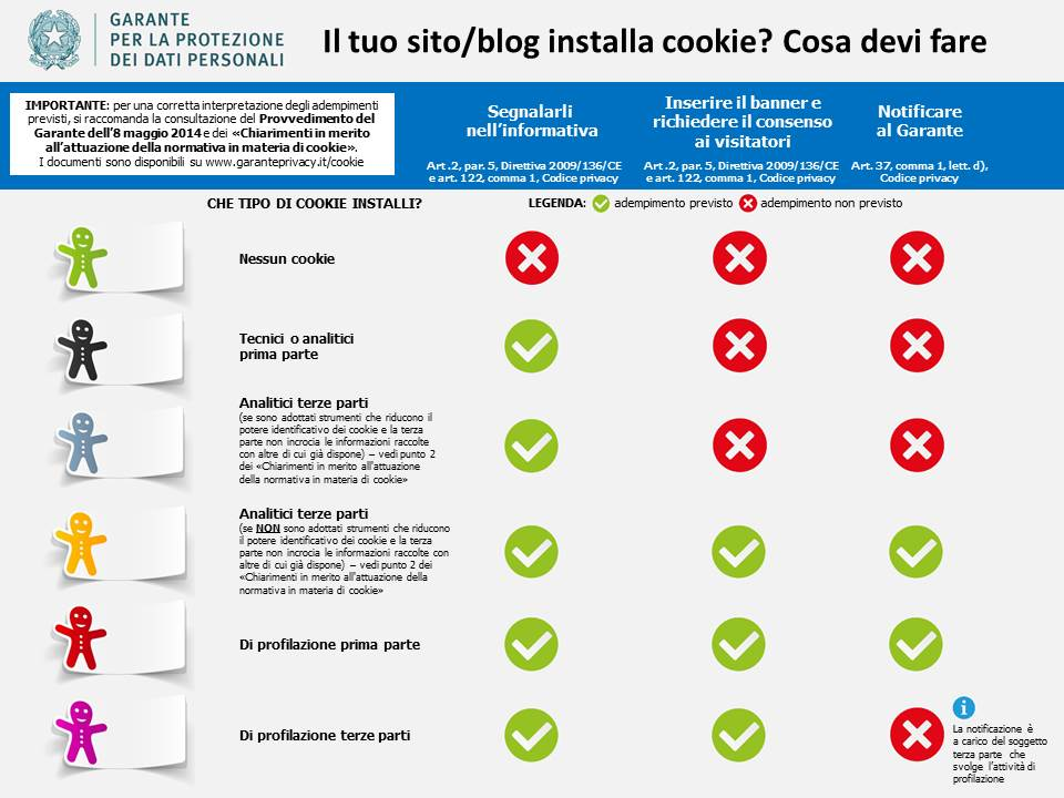 Cookie_law