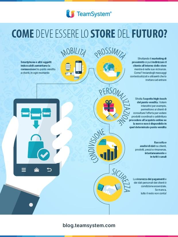848ed902f2b6db Shopping Experience: come deve essere lo Store del futuro