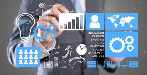 CRM Analitico - Alyante TeamSystem: il blog