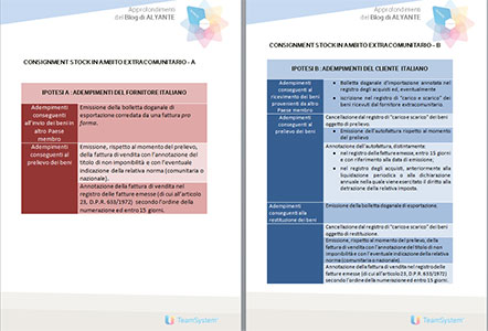 consignment stock extracomunitario - Blog ALYANTE