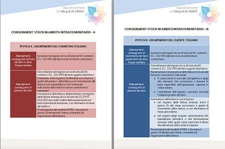 consignment stock intracomunitario - Blog ALYANTE