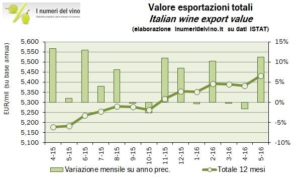 tabella-italia-primo-produttore-vino.jpg