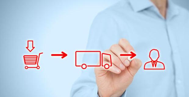 Supply chain management  - Blog Alyante TeamSystem